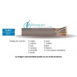 Cable de cobre para teléfono TL-25 P