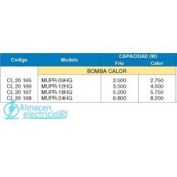 SPLIT PARED 1X1 MUPR-18-H3 INVERTER B.CALOR R410A MUNDOCLIMA