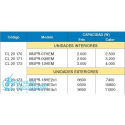 UNIDAD INTERIOR INVERTER DC MUNDOCLIMA MUPR-07-HEM R410A