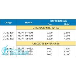U.EXTERIOR 2X1 INVERTER DC MUNDOCLIMA MUPR-18-HE2 R410A