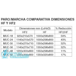 COND.MUCR-30 HF2 R410A INVERTER DC BOMBA CALOR 220M.MUNDOCLIMA