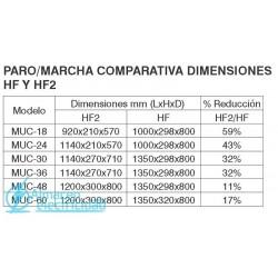 COND.MUCR-36 HF2 R410A INVERTER DC BOMBA CALOR 220M.MUNDOCLIMA